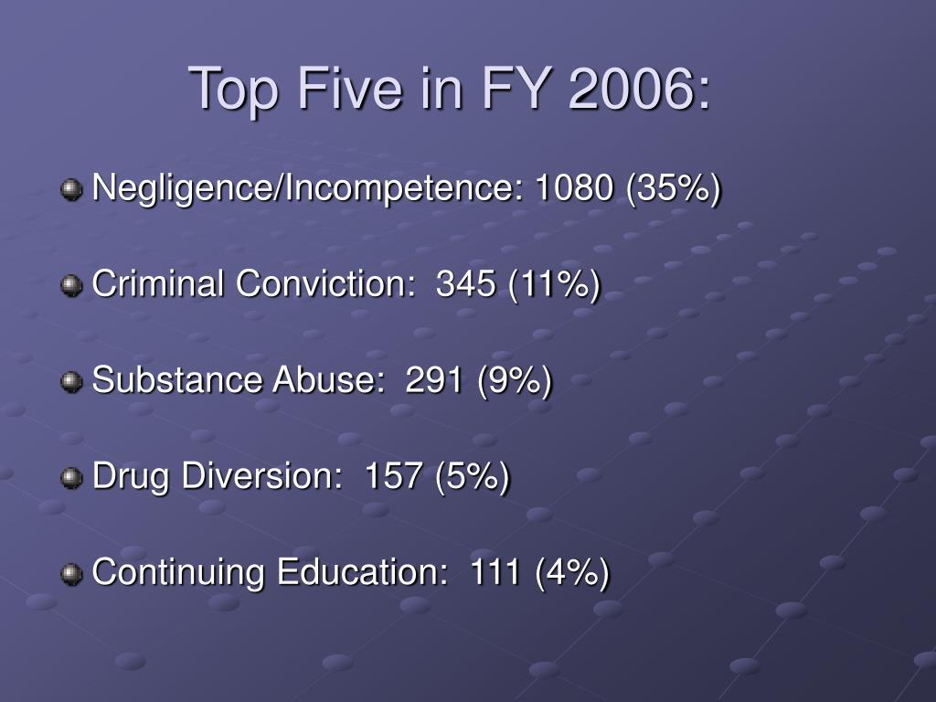 Top Five in FY 2006: