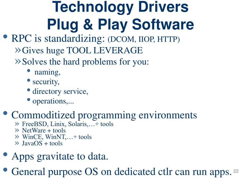 Technology Drivers