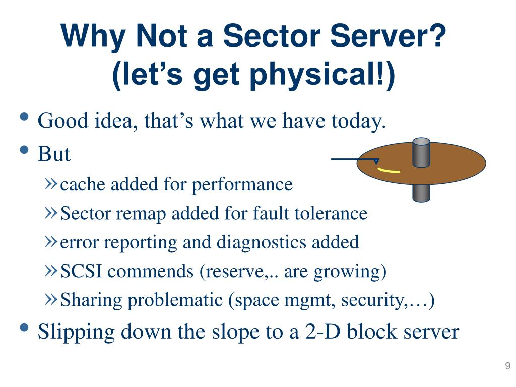 Why Not a Sector Server?
