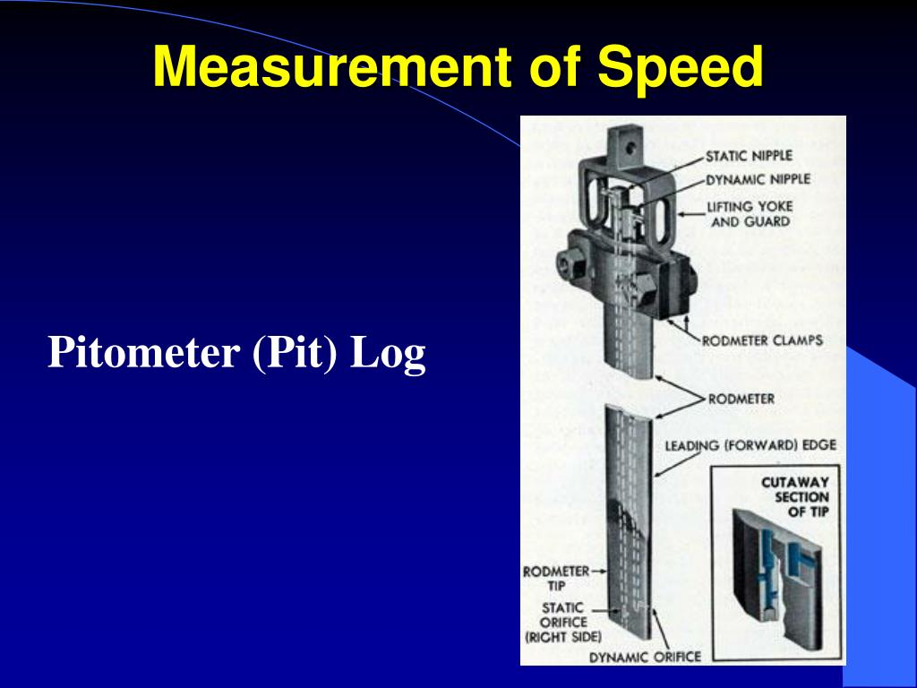 Measurement of Speed