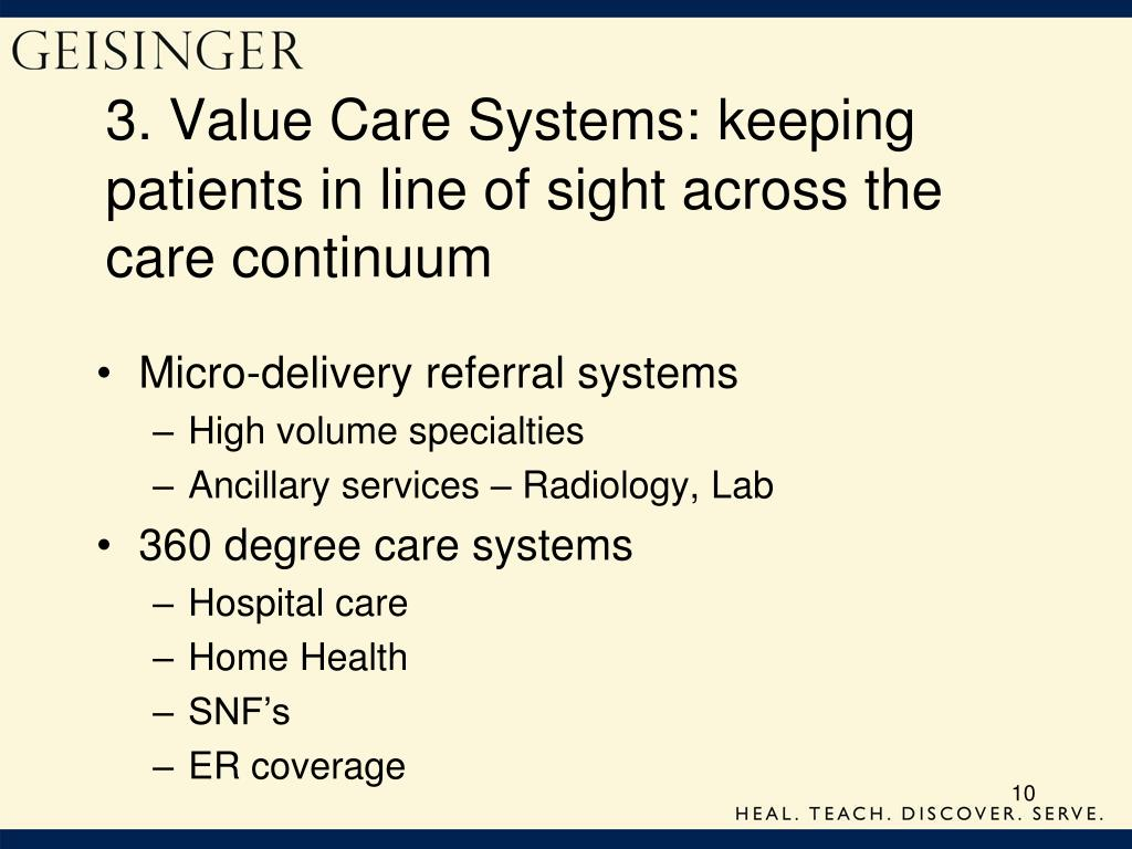 3. Value Care Systems: