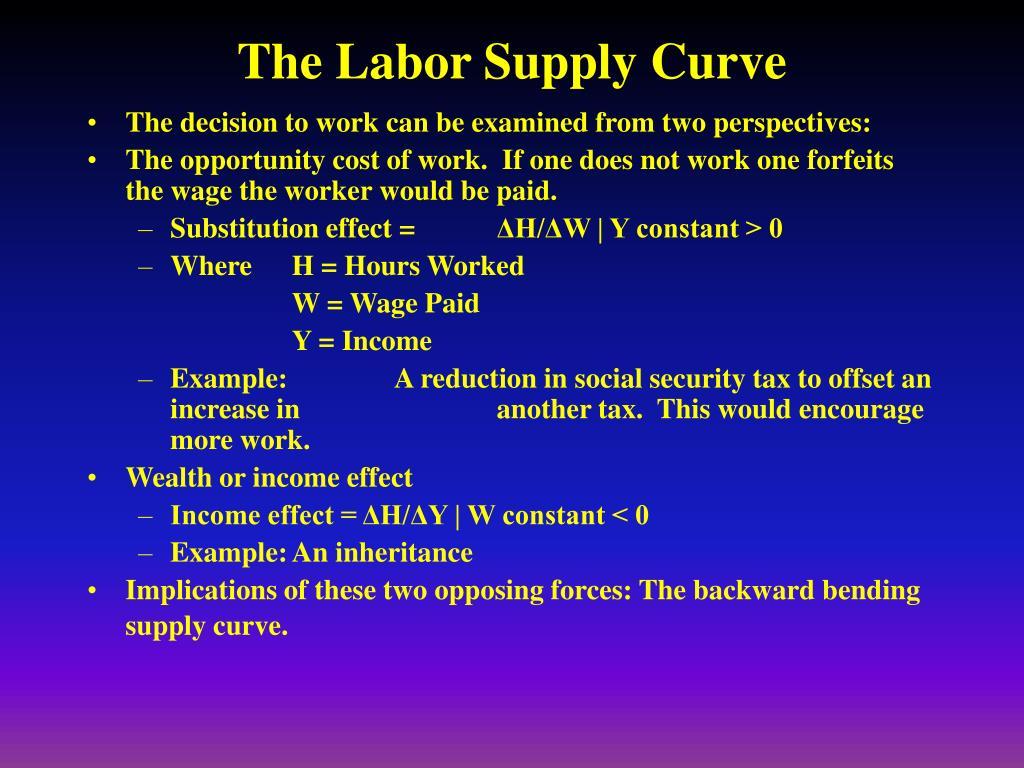the labor supply curve l.
