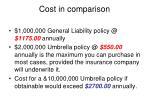 cost in comparison