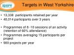 targets in west yorkshire