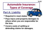 automobile insurance types of coverage