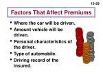 factors that affect premiums