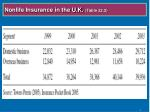 nonlife insurance in the u k table 22 3