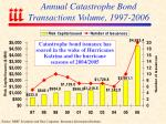 annual catastrophe bond transactions volume 1997 2006