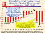 cumulative underwriting gain loss in florida homeowners insurance 1992 2006e