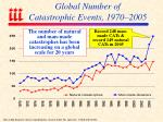 global number of catastrophic events 1970 2005