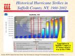 historical hurricane strikes in suffolk county ny 1900 2002