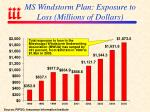 ms windstorm plan exposure to loss millions of dollars