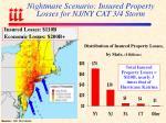 nightmare scenario insured property losses for nj ny cat 3 4 storm