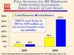 price increases for ms windstorm underwriting association state s insurer of last resort