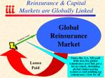 reinsurance capital markets are globally linked