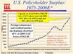 u s policyholder surplus 1975 2006e