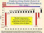 underwriting gain loss in florida homeowners insurance 1992 2006e