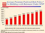 average premium preferred risk policy for buildings with basement under nfip