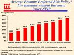 average premium preferred risk policy for buildings without basement under nfip