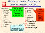 business leaders ranking of liability systems for 2005
