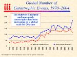 global number of catastrophic events 1970 2004