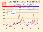 insured property catastrophe losses 1983 2004