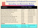 itemization of federal government spending on hurricane relief