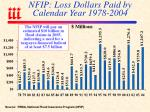 nfip loss dollars paid by calendar year 1978 2004