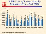 nfip no of losses paid by calendar year 1978 2004