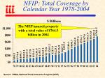 nfip total coverage by calendar year 1978 2004