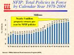 nfip total policies in force by calendar year 1978 2004