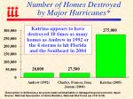 number of homes destroyed by major hurricanes