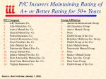 p c insurers maintaining rating of a or better rating for 50 years