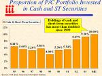 proportion of p c portfolio invested in cash and st securities