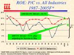 roe p c vs all industries 1987 2005f
