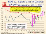 roe vs equity cost of capital us p c insurance 1991 2005