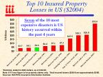top 10 insured property losses in us 2004