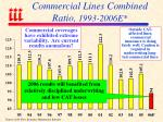commercial lines combined ratio 1993 2006e