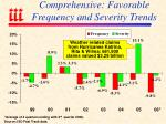 comprehensive favorable frequency and severity trends