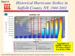 historical hurricane strikes in suffolk county ny 1900 2002