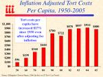 inflation adjusted tort costs per capita 1950 2005