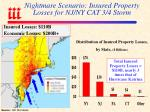 nightmare scenario insured property losses for nj ny cat 3 4 storm