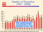 number of tornadoes 1985 2006p