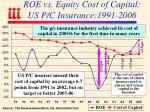 roe vs equity cost of capital us p c insurance 1991 2006