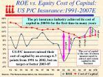 roe vs equity cost of capital us p c insurance 1991 2007e