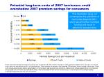 potential long term costs of 2007 hurricanes could overshadow 2007 premium savings for consumers