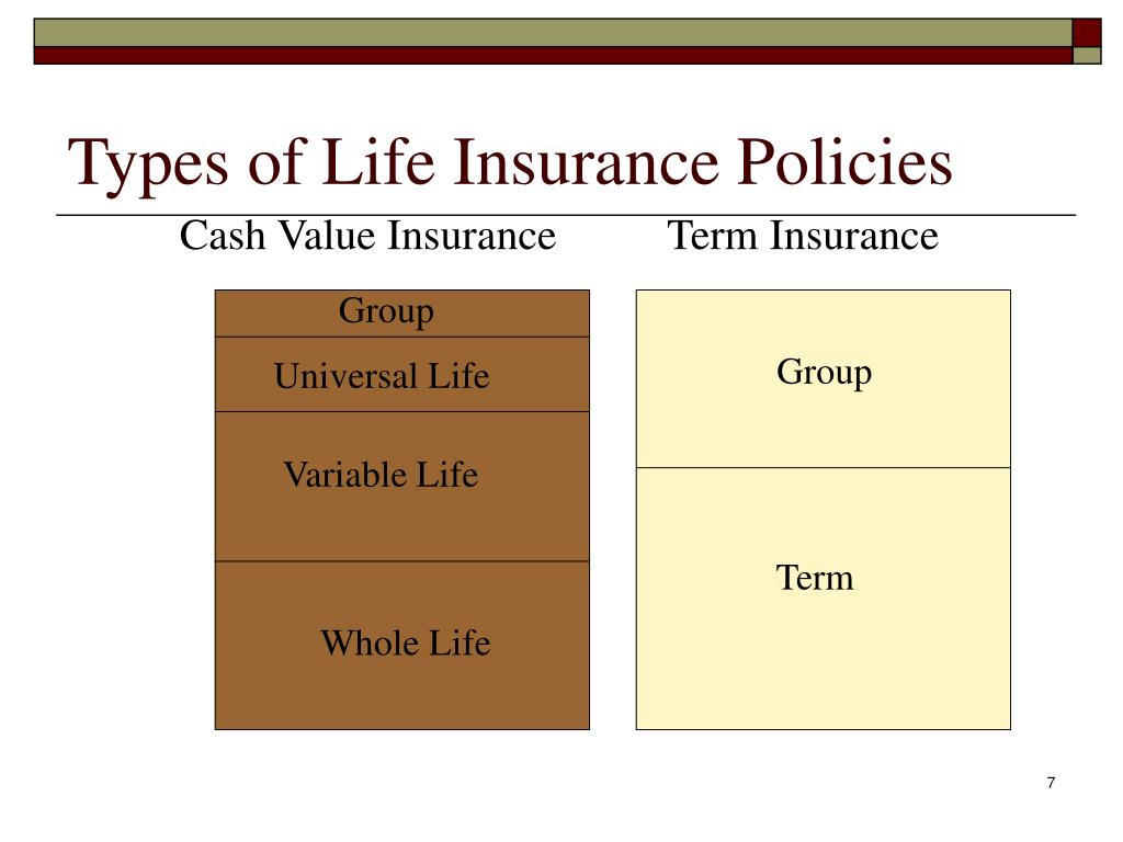 PPT - Insurance Operations PowerPoint Presentation, free ...