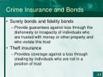 crime insurance and bonds