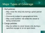 major types of coverage15