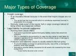 major types of coverage16